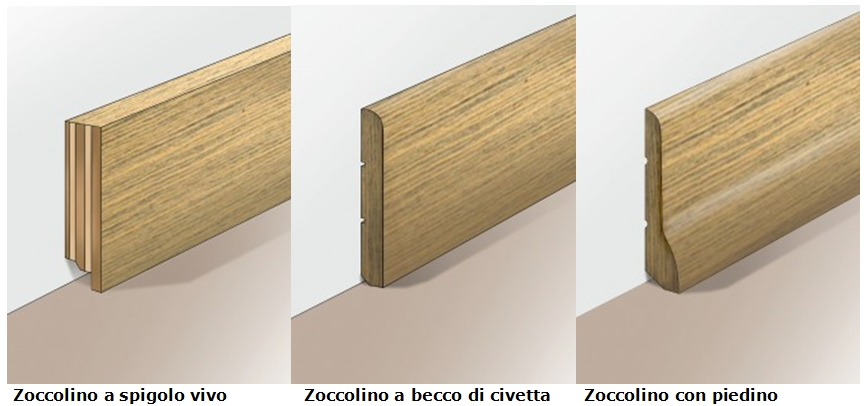 Battiscopa (zoccolino)